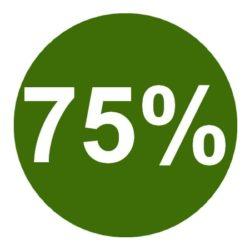 pourcentage de probleme d'adaptation des expatriés